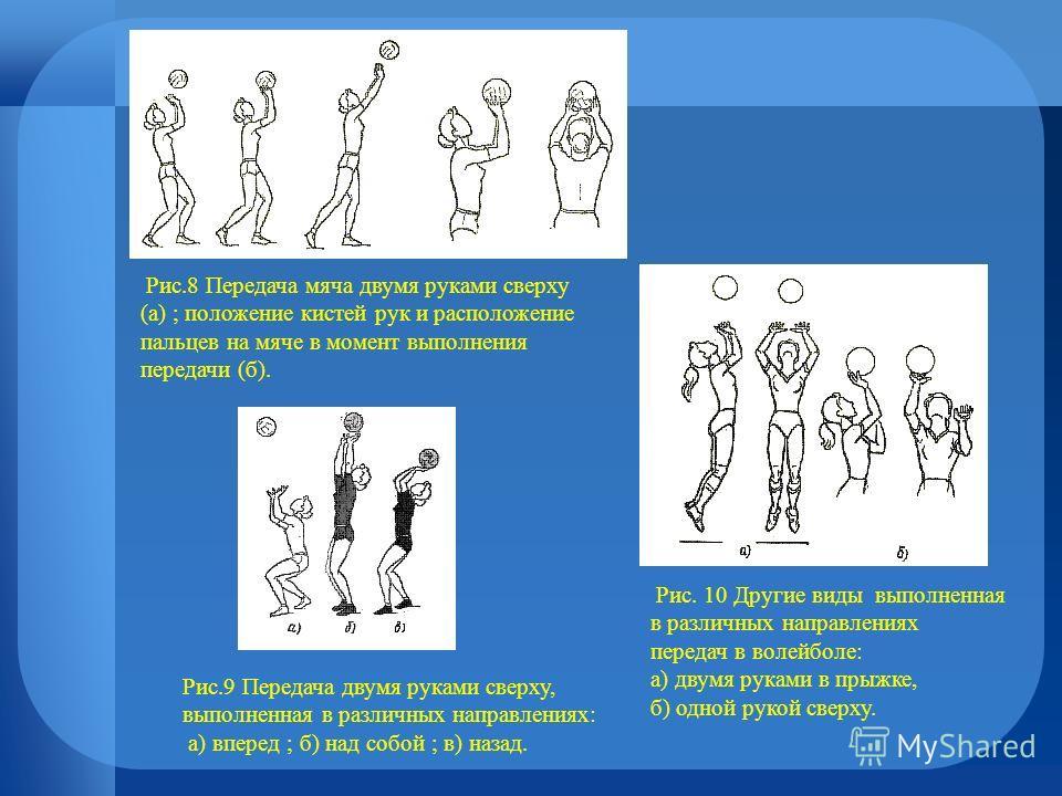 Рис.8 Передача мяча двумя руками сверху (а) ; положение кистей рук и расположение пальцев на мяче в момент выполнения передачи (б). Рис. 10 Другие виды выполненная в различных направлениях передач в волейболе: а) двумя руками в прыжке, б) одной рукой