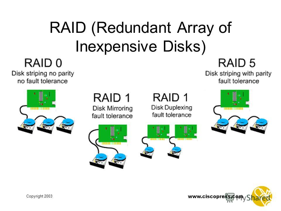 www.ciscopress.com Copyright 2003 RAID (Redundant Array of Inexpensive Disks)