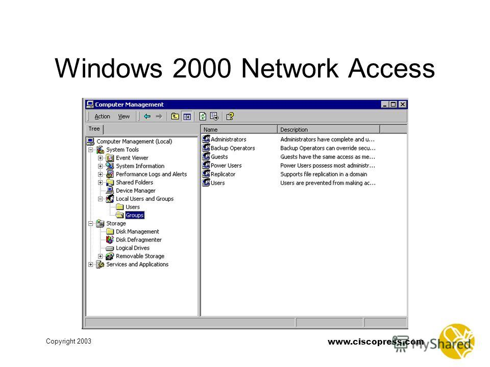 www.ciscopress.com Copyright 2003 Windows 2000 Network Access
