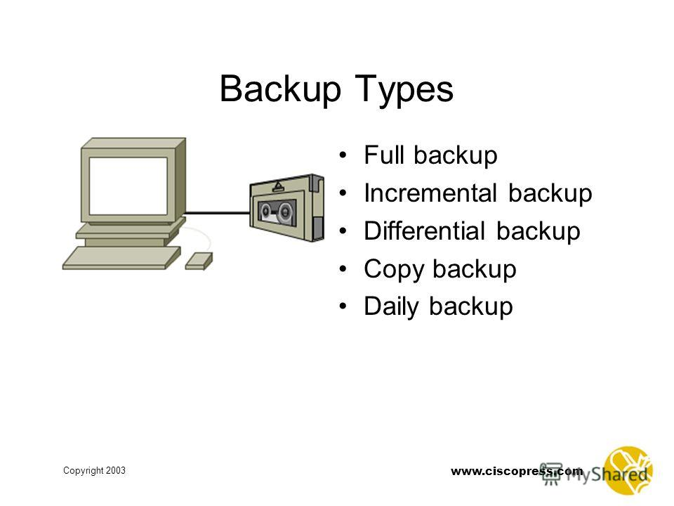 www.ciscopress.com Copyright 2003 Backup Types Full backup Incremental backup Differential backup Copy backup Daily backup