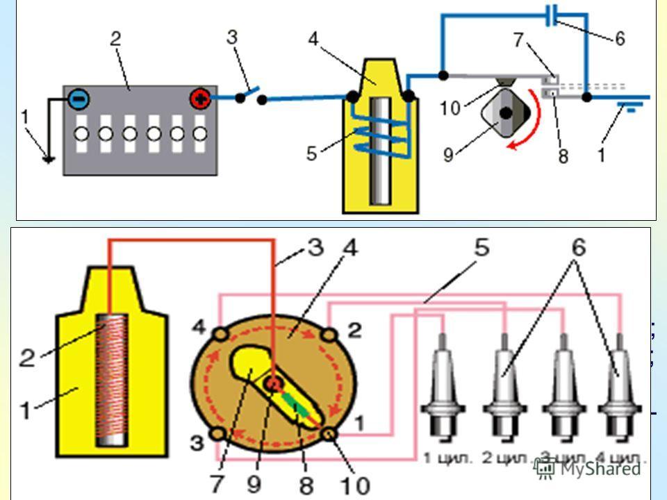 Контактная система зажигания а) электрическая цепь низкого напряжения 1 - «масса» автомобиля; 2 - аккумуляторная батарея; 3 - контакты замка зажигания; 4 - катушка зажигания; 5 - первичная обмотка (низкого напряжения); 6 - конденсатор; 7 - подвижный