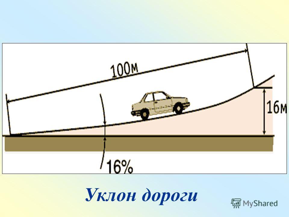 Уклон дороги