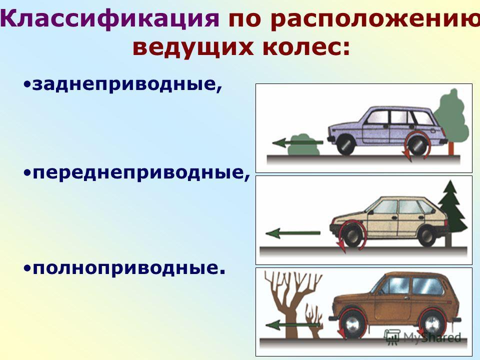 Классификация по расположению ведущих колес: заднеприводные, переднеприводные, полноприводные.
