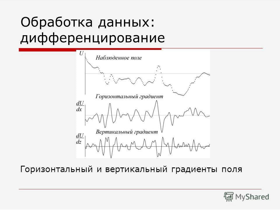 Обработка данных: дифференцирование Горизонтальный и вертикальный градиенты поля