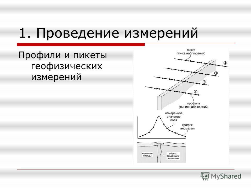 1. Проведение измерений Профили и пикеты геофизических измерений