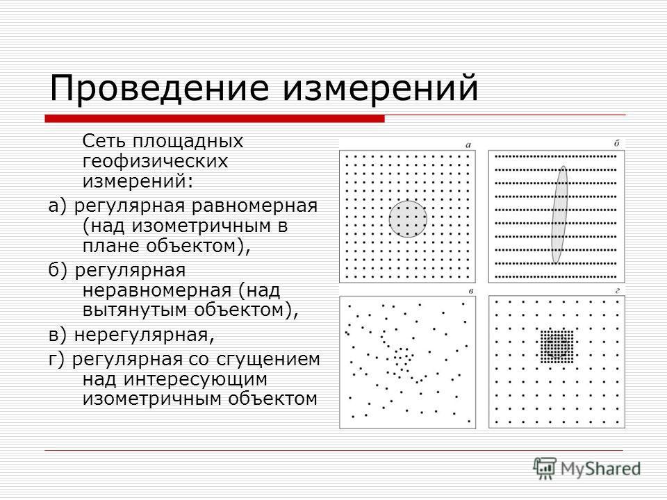 Проведение измерений Сеть площадных геофизических измерений: а) регулярная равномерная (над изометричным в плане объектом), б) регулярная неравномерная (над вытянутым объектом), в) нерегулярная, г) регулярная со сгущением над интересующим изометричны