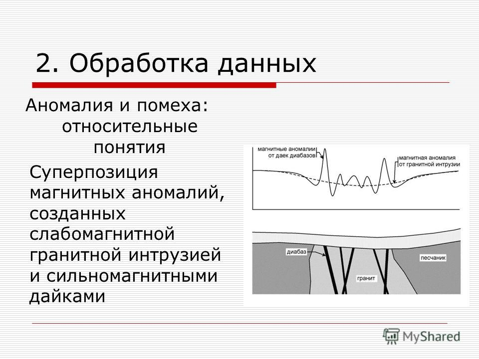 2. Обработка данных Аномалия и помеха: относительные понятия Суперпозиция магнитных аномалий, созданных слабомагнитной гранитной интрузией и сильномагнитными дайками