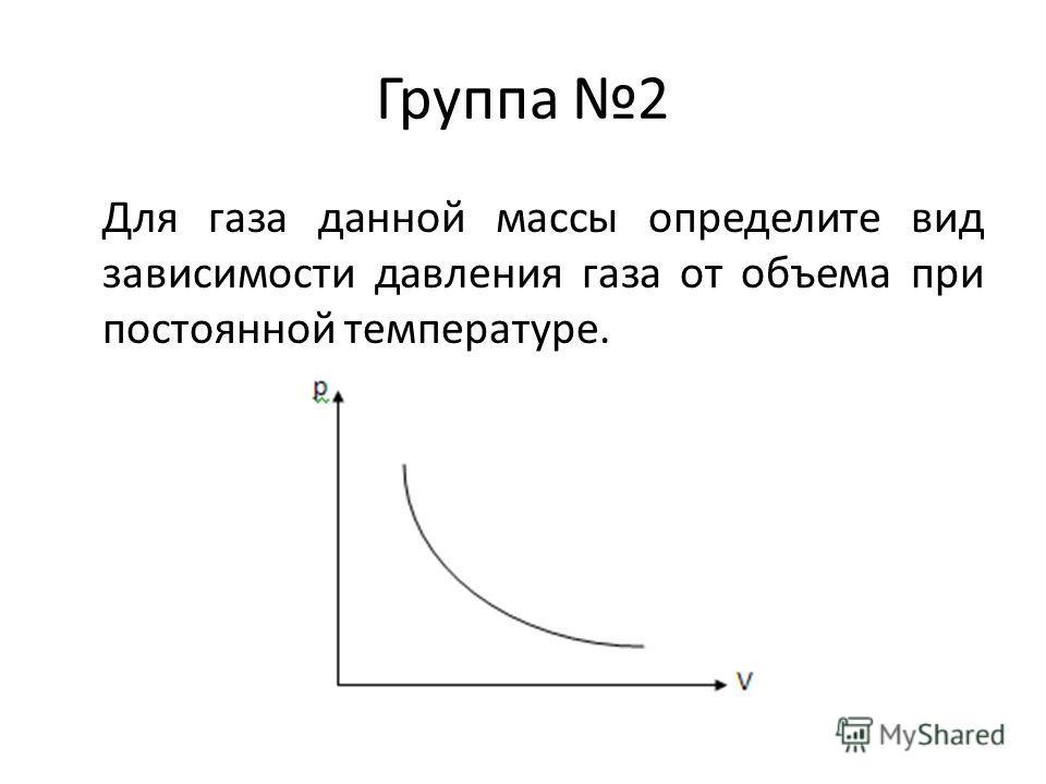 Группа 2 Для газа данной массы определите вид зависимости давления газа от объема при постоянной температуре.