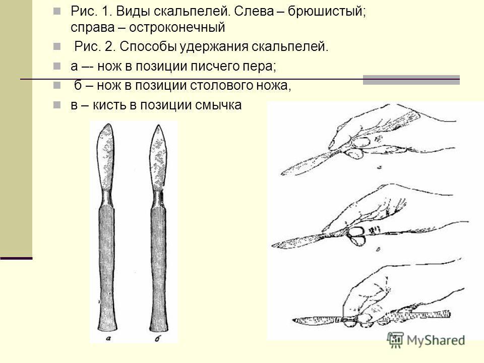 Рис. 1. Виды скальпелей. Слева – брюшистый; справа – остроконечный Рис. 2. Способы удержания скальпелей. а –- нож в позиции писчего пера; б – нож в позиции столового ножа, в – кисть в позиции смычка