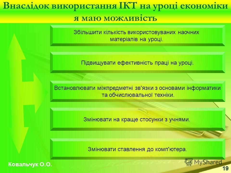 web://bershad3.blogspot.com Ковальчук О.О. 1818