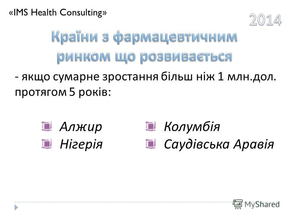 «IMS Health Consulting» - якщо сумарне зростання більш ніж 1 млн. дол. протягом 5 років : Алжир Нігерія Колумбія Саудівська Аравія