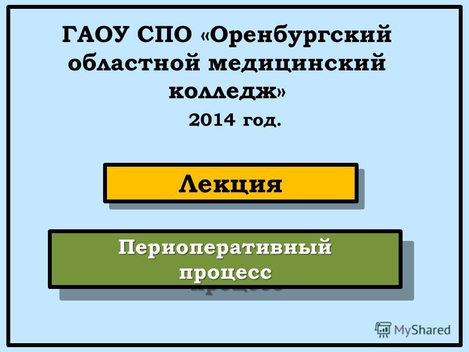 Периоперативныйпроцесс Периоперативныйпроцесс ГАОУ СПО «Оренбургский областной медицинский колледж» 2014 год. Лекция