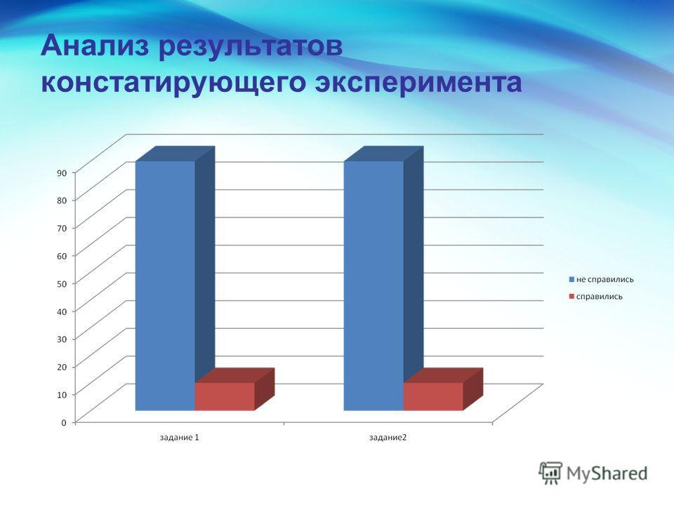 Анализ результатов констатирующего эксперимента