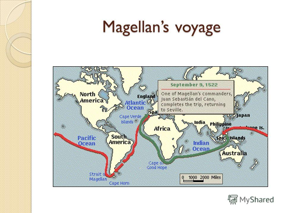 Magellans voyage