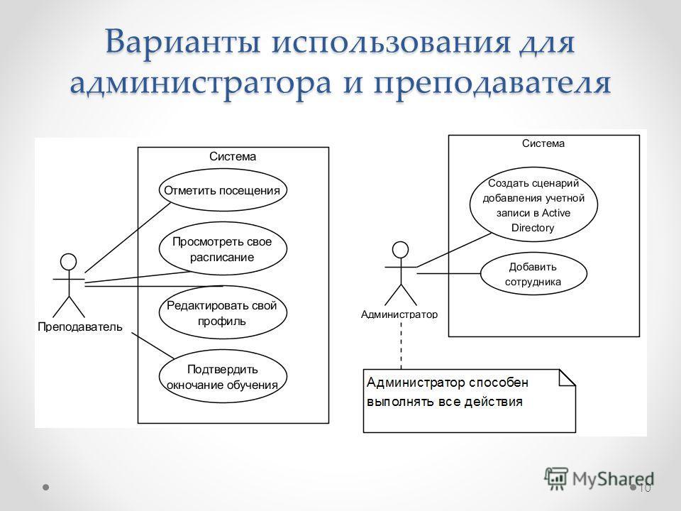 Варианты использования для администратора и преподавателя 10