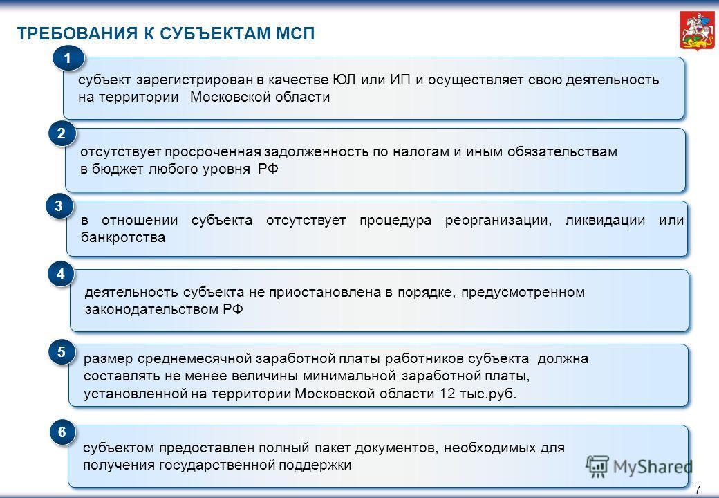ТРЕБОВАНИЯ К СУБЪЕКТАМ МСП 7 субъект зарегистрирован в качестве ЮЛ или ИП и осуществляет свою деятельность на территории Московской области субъект зарегистрирован в качестве ЮЛ или ИП и осуществляет свою деятельность на территории Московской области