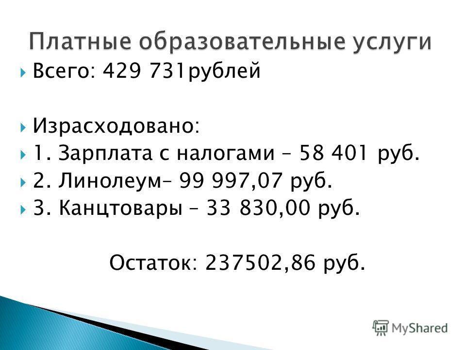 Всего: 429 731 рублей Израсходовано: 1. Зарплата с налогами – 58 401 руб. 2. Линолеум– 99 997,07 руб. 3. Канцтовары – 33 830,00 руб. Остаток: 237502,86 руб.