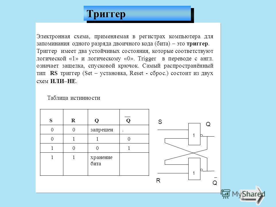 Электронная схема, применяемая в регистрах компьютера для запоминания одного разряда двоичного кода (бита) – это триггер. Триггер имеет два устойчивых состояния, которые соответствуют логической «1» и логическому «0». Trigger в переводе с англ. означ