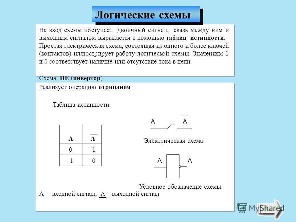 На вход схемы поступает двоичный сигнал, связь между ним и выходным сигналом выражается с помощью таблиц истинности. Простая электрическая схема, состоящая из одного и более ключей (контактов) иллюстрирует работу логической схемы. Значениям 1 и 0 соо