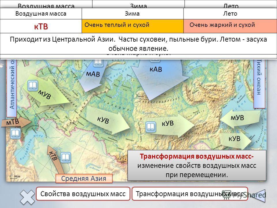 Воздушные массы на территории России Северный Ледовитый океан мАВ кАВ мУВ Атлантический океан кУВ мУВ Тихий океан Средняя Азия Воздушные массы Воздушные массы - это большие объемы воздуха тропосферы, обладающие однородными свойствами Свойства воздушн