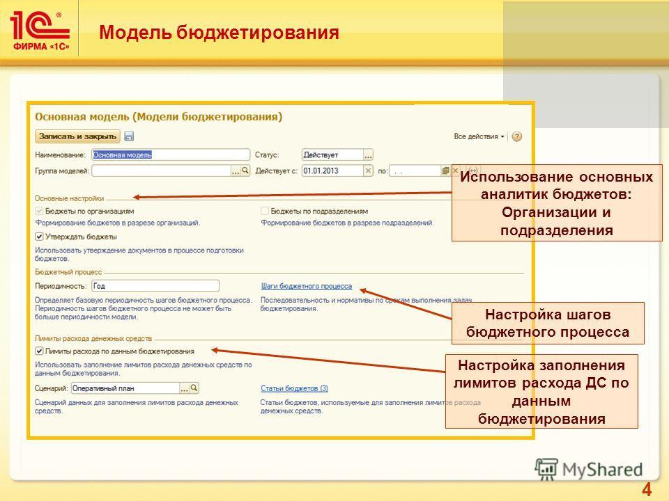 4 Модель бюджетирования Настройка шагов бюджетного процесса Использование основных аналитик бюджетов: Организации и подразделения Настройка заполнения лимитов расхода ДС по данным бюджетирования