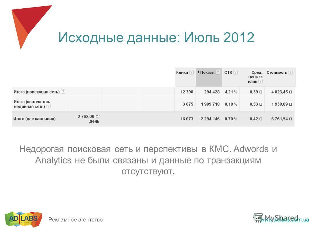 Исходные данные: Июль 2012 Недорогая поисковая сеть и перспективы в КМС. Adwords и Analytics не были связаны и данные по транзакциям отсутствуют. Рекламное агентство www.adlabs.com.ua