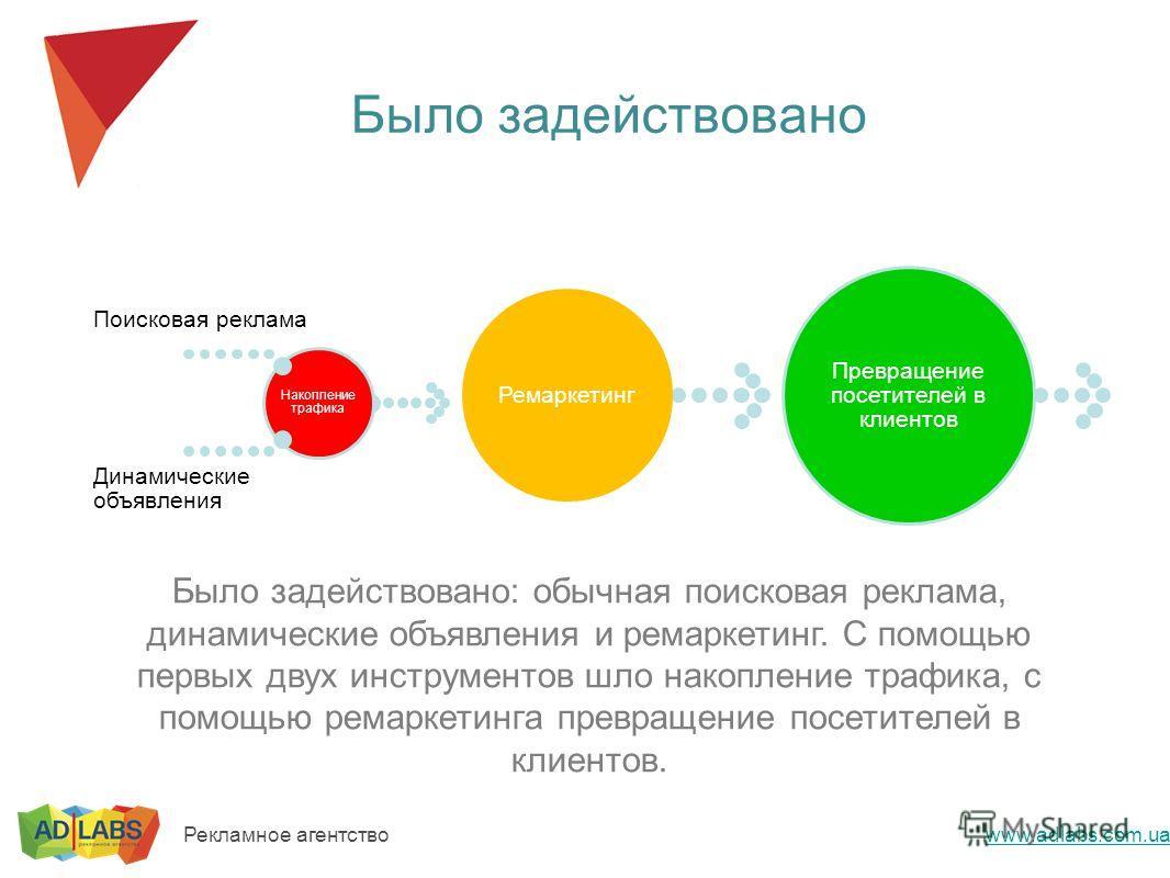 Рекламное агентство www.adlabs.com.ua Было задействовано Накопление трафика Поисковая реклама Динамические объявления Ремаркетинг Превращение посетителей в клиентов Было задействовано: обычная поисковая реклама, динамические объявления и ремаркетинг.