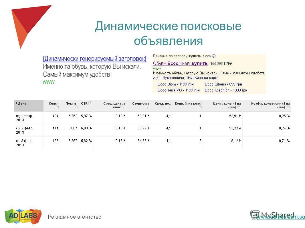 Динамические поисковые объявления Рекламное агентство www.adlabs.com.ua