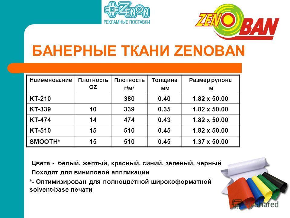 БАНЕРНЫЕ ТКАНИ ZENOBAN Цвета - белый, желтый, красный, синий, зеленый, черный Походят для виниловой аппликации *- Оптимизирован для полноцветной широкоформатной solvent-base печати Наименование Плотность OZ Плотность г/м 2 Толщина мм Размер рулона м