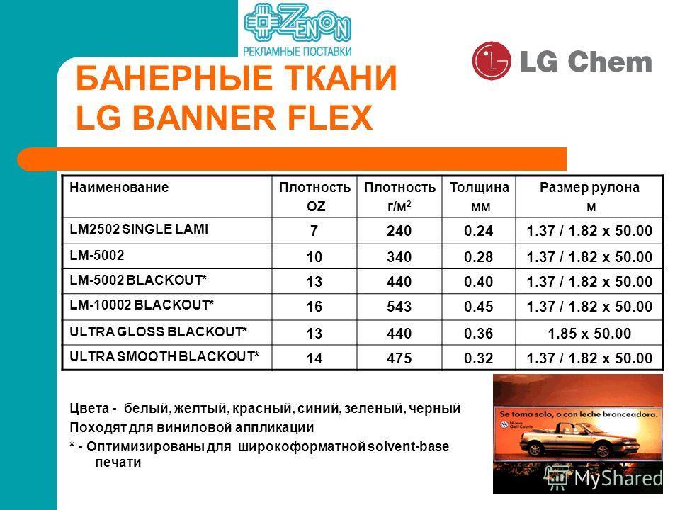 БАНЕРНЫЕ ТКАНИ LG BANNER FLEX Цвета - белый, желтый, красный, синий, зеленый, черный Походят для виниловой аппликации * - Оптимизированы для широкоформатной solvent-base печати Наименование Плотность OZ Плотность г/м 2 Толщина мм Размер рулона м LM25