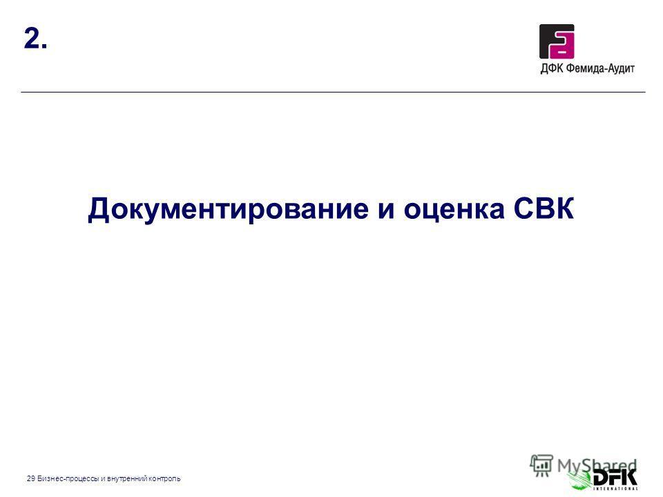 29 Бизнес-процессы и внутренний контроль 2. Документирование и оценка СВК