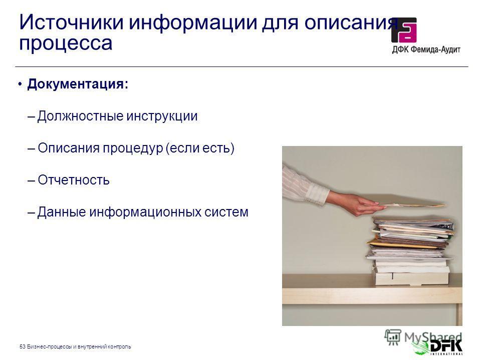 53 Бизнес-процессы и внутренний контроль Источники информации для описания процесса Документация: –Должностные инструкции –Описания процедур (если есть) –Отчетность –Данные информационных систем