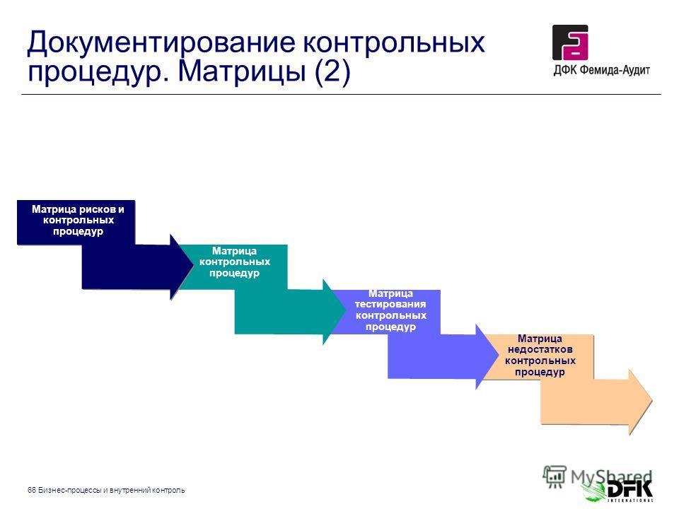 66 Бизнес-процессы и внутренний контроль Документирование контрольных процедур. Матрицы (2) Матрица рисков и контрольных процедур Матрица контрольных процедур Матрица тестирования контрольных процедур Матрица недостатков контрольных процедур