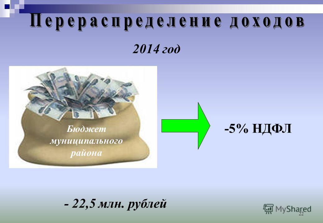 22 2014 год - 22,5 млн. рублей -5% НДФЛ Бюджет муниципального района
