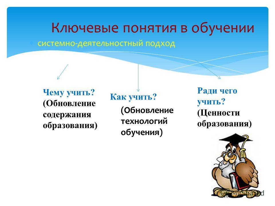 системно-деятельностный подход Ключевые понятия в обучении Чему учить? (Обновление содержания образования) Как учить? Ради чего учить? (Ценности образования) (Обновление технологий обучения)