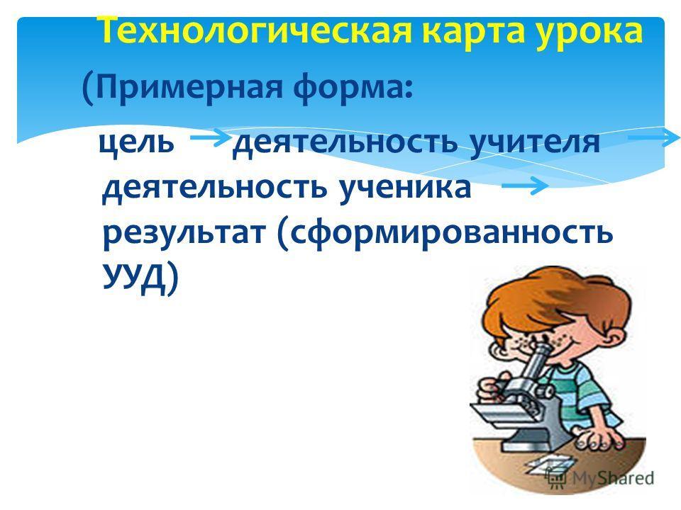 Технологическая карта урока (Примерная форма: цель деятельность учителя деятельность ученика результат (сформированность УУД)