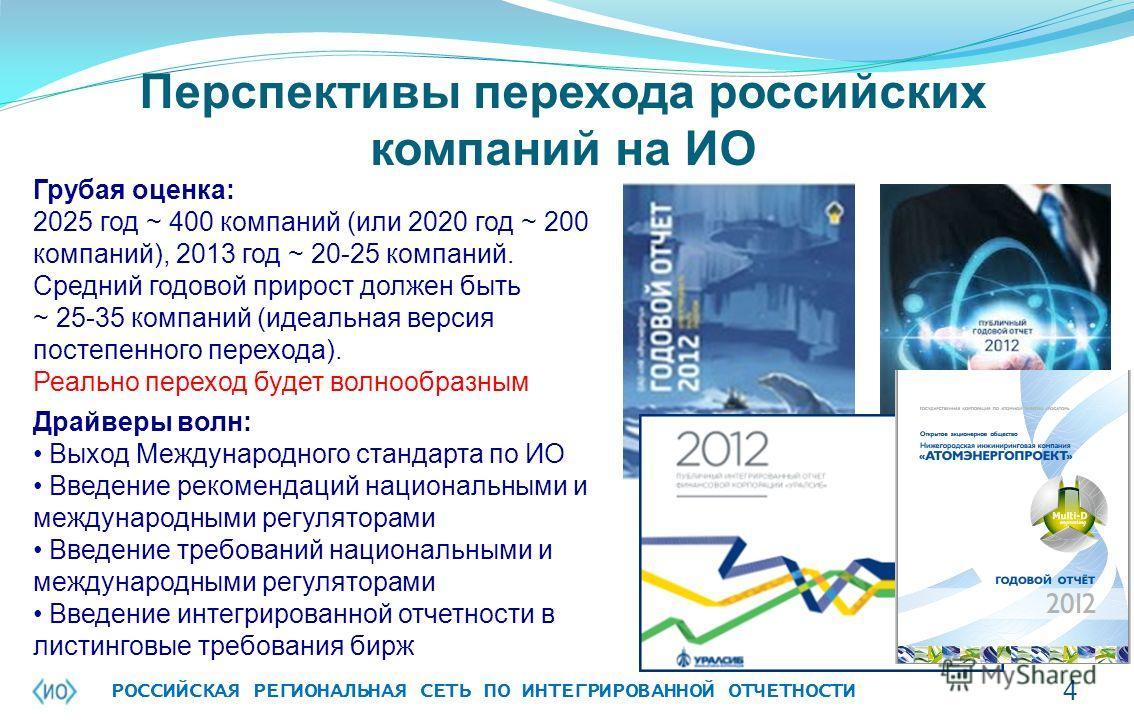 Перспективы перехода российских компаний на ИО РОССИЙСКАЯ РЕГИОНАЛЬНАЯ СЕТЬ ПО ИНТЕГРИРОВАННОЙ ОТЧЕТНОСТИ 4 Грубая оценка: 2025 год ~ 400 компаний (или 2020 год ~ 200 компаний), 2013 год ~ 20-25 компаний. Средний годовой прирост должен быть ~ 25-35 к