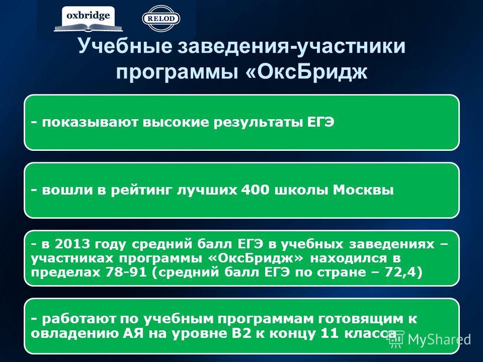 Учебные заведения-участники программы «Окс Бридж - показывают высокие результаты ЕГЭ- вошли в рейтинг лучших 400 школы Москвы - в 2013 году средний балл ЕГЭ в учебных заведениях – участниках программы «Окс Бридж» находился в пределах 78-91 (средний б