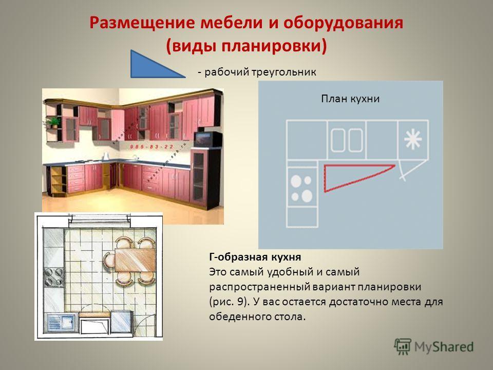 Размещение мебели и оборудования (виды планировки) Г-образная кухня Это самый удобный и самый распространенный вариант планировки (рис. 9). У вас остается достаточно места для обеденного стола. - рабочий треугольник План кухни
