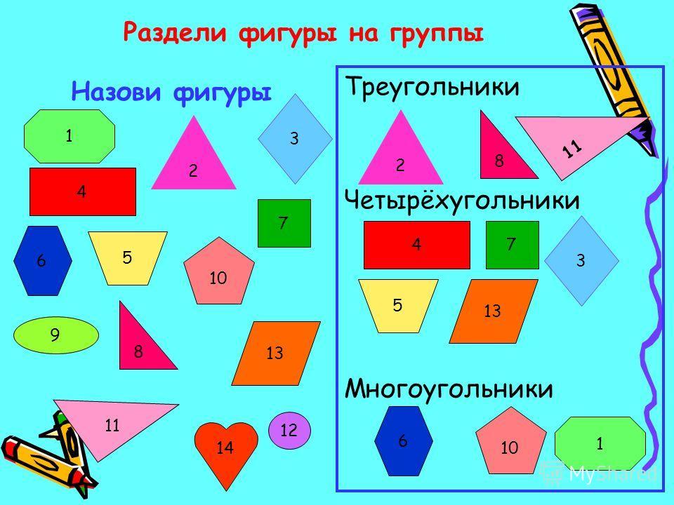 Раздели фигуры на группы Назови фигуры Треугольники Четырёхугольники Многоугольники 4 3 2 8 9 5 13 6 7 10 2 8 4 7 3 5 13 6 10 12 11 14 1 1