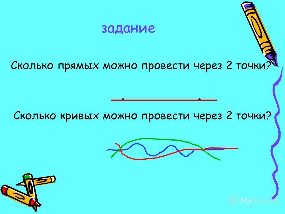 задание Сколько прямых можно провести через 2 точки?.. Сколько кривых можно провести через 2 точки?..