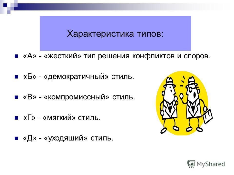 Характеристика типов: «А» - «жесткий» тип решения конфликтов и споров. «Б» - «демократичный» стиль. «В» - «компромиссный» стиль. «Г» - «мягкий» стиль. «Д» - «уходящий» стиль.