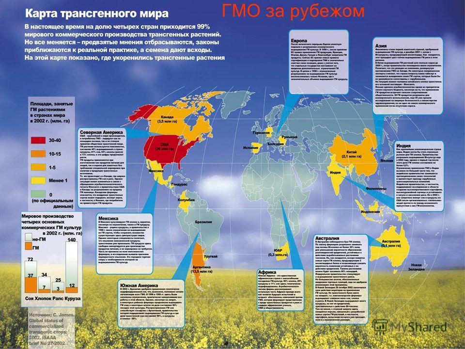 ГМО за рубежом