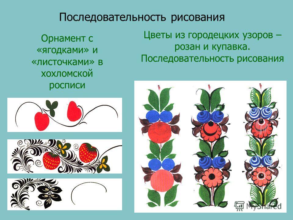 Орнамент с «ягодками» и «листочками» в хохломской росписи Цветы из городецких узоров – розан и купавка. Последовательность рисования Последовательность рисования