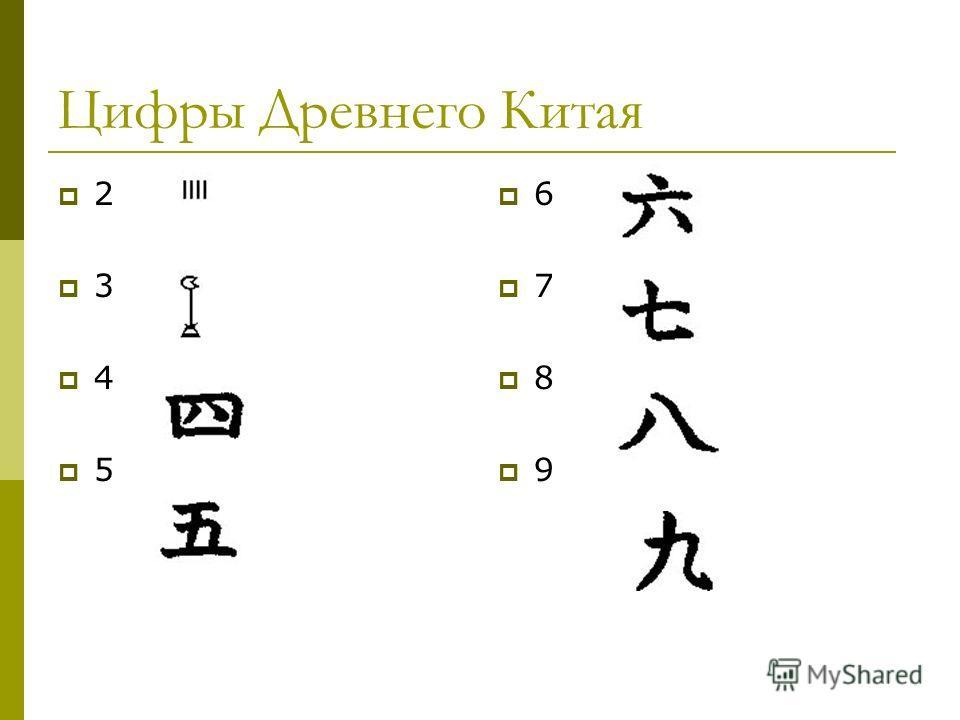 Цифры Древнего Китая 2 3 4 5 6 7 8 9