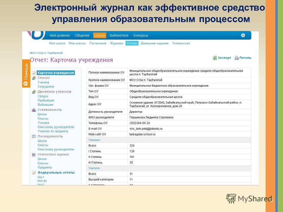 Электронный журнал как эффективное средство управления образовательным процессом 18