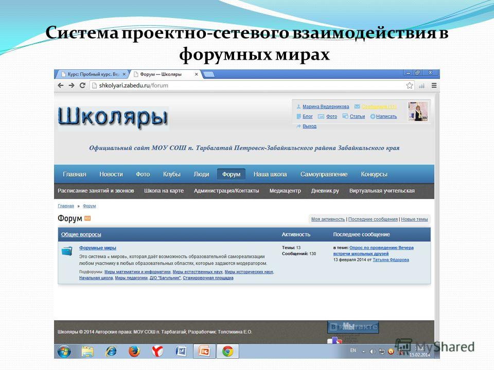 Система проектно-сетевого взаимодействия в форумных мирах