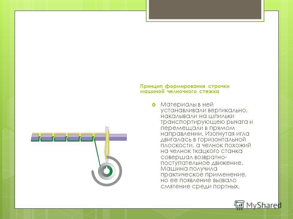 Принцип формирования строчки машиной челночного стежка Материалы в ней устанавливали вертикально, накалывали на шпильки транспортирующею рычага и перемещали в прямом направлении. Изогнутая игла двигалась в горизонтальной плоскости, а челнок похожий н