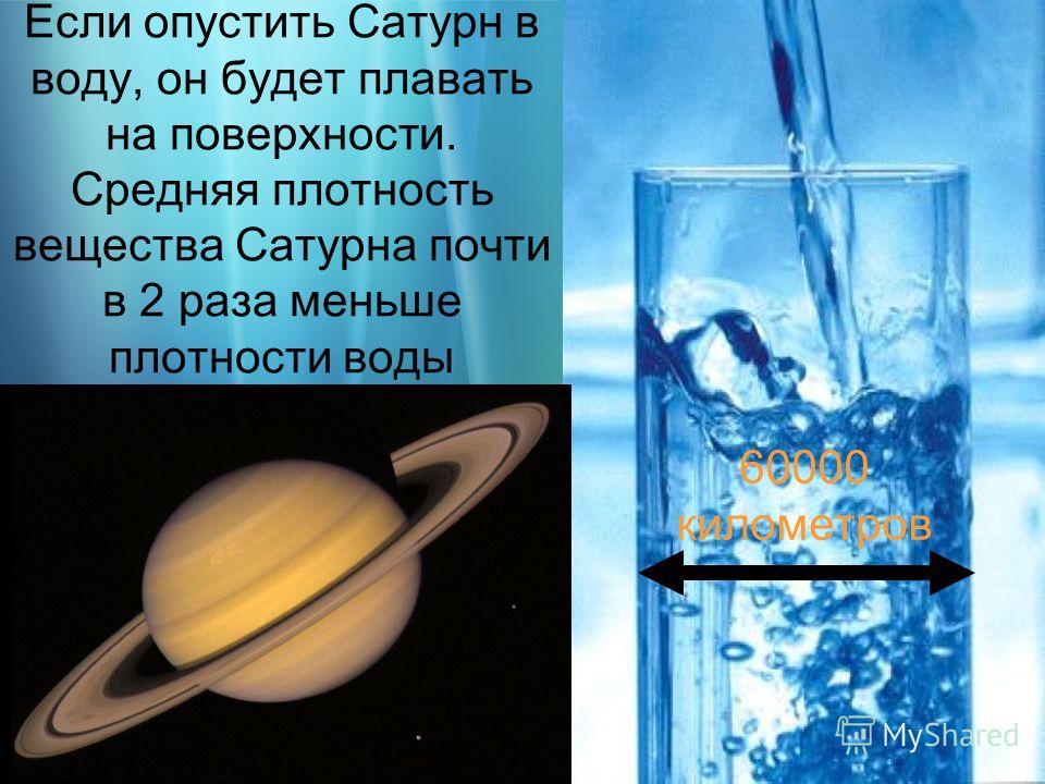 Если опустить Сатурн в воду, он будет плавать на поверхности. Средняя плотность вещества Сатурна почти в 2 раза меньше плотности воды 60000 километров