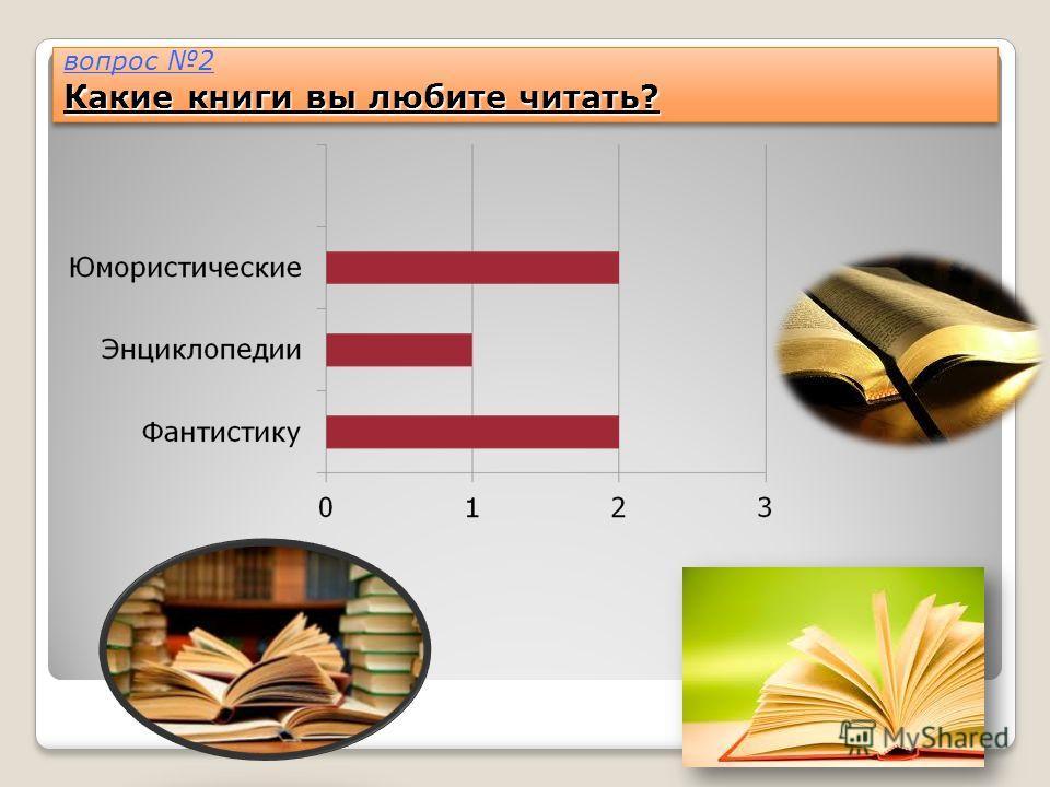 Какие книги вы любите читать? вопрос 2 Какие книги вы любите читать?